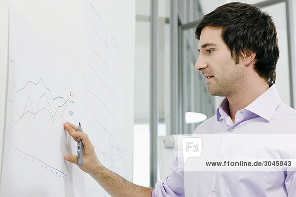 Portrait of young Businessman an whiteboard