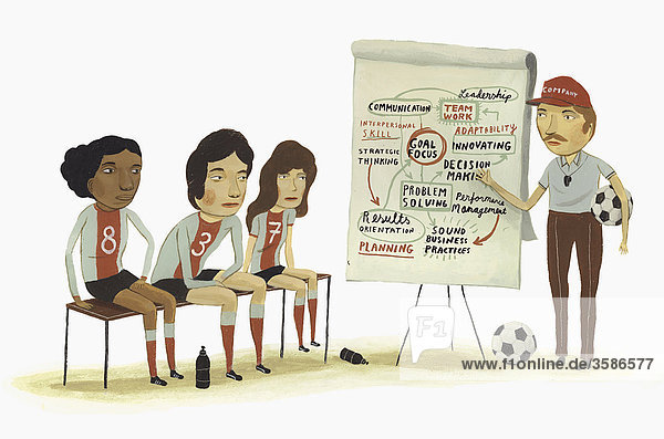 Fußballtrainer erklärt Teamwerte