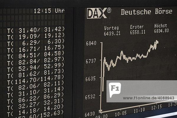 Händlersaal der Frankfurter Wertpapierbörse: Anzeige des DAX ( Deutscher Aktienindex )  DEUTSCHLAND  FRANKFURT/MAIN  24.01.2008. - Eigentumsrechte DeutscheBörseGroup