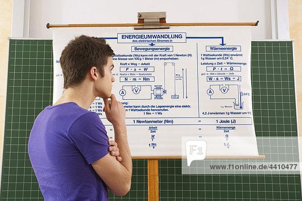 Teenager-Junge schaut mit der Hand am Kinn auf die Karte