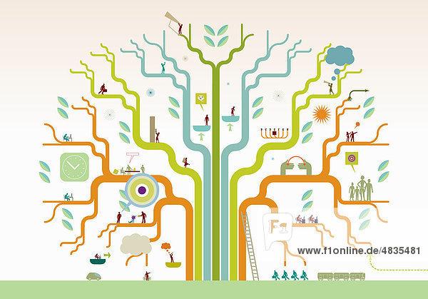 Menschen auf Ästen eines Baumes