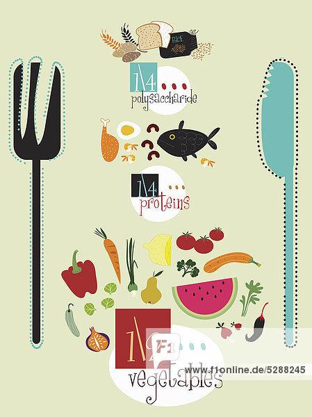 Messer und Gabel mit gesundem Essen