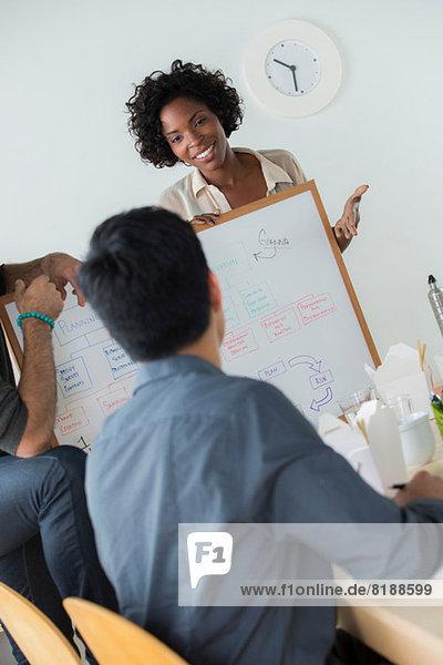 Kollegen diskutieren Präsentation im Büro