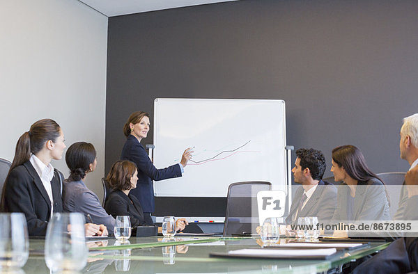 Businesswoman drawing graph for colleagues in meeting