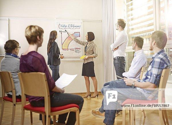Coaching  Workshop  Businesscoach bei einem Seminar  Erwachsenen Ausbildung  Kolsass  Tirol  Österreich  Europa Coaching, Workshop, Businesscoach bei einem Seminar, Erwachsenen Ausbildung, Kolsass, Tirol, Österreich, Europa