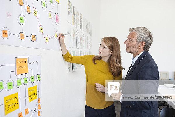 Geschäftsmann und Mitarbeiter im Büro diskutieren über Organigramm