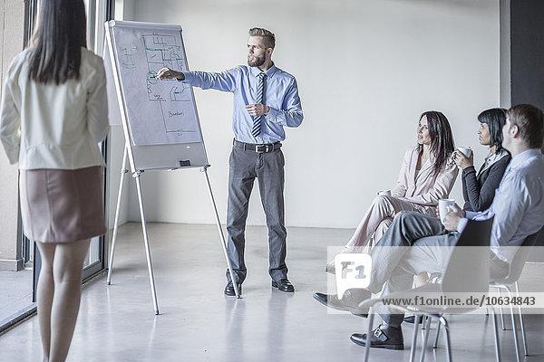 Geschäftsmann bei einer Präsentation mit Flipchart