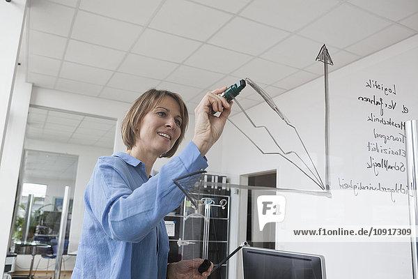 Geschäftsfrau zeichnet Diagramm auf Glasscheibe im Büro