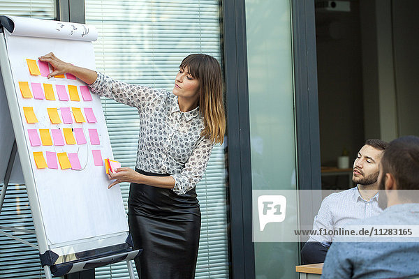 Businesswoman working with adhesive notes on flipchart