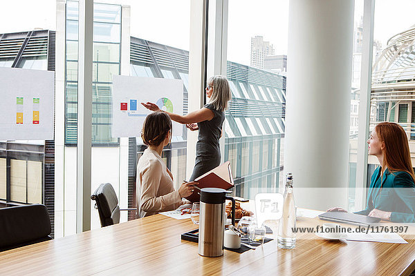 Businesswomen preparing presentation in meeting room