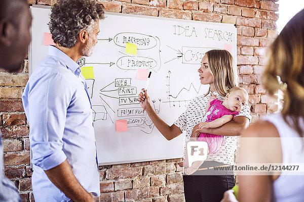 Mutter mit Baby bei der Arbeit mit dem Team auf der Tafel an der Backsteinwand im Büro