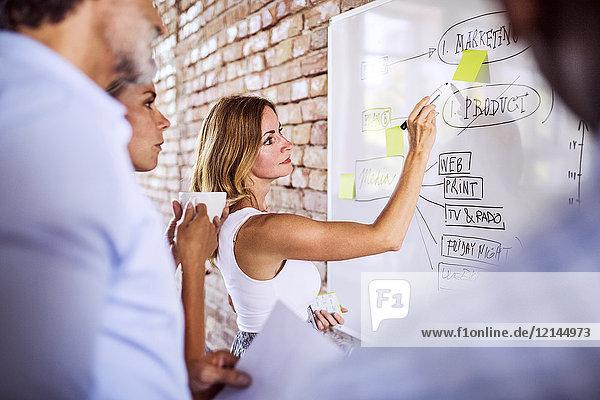 Geschäftsteam arbeitet gemeinsam an der Tafel an der Backsteinwand im Büro
