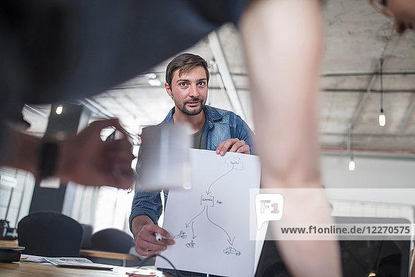 Junger Mann bespricht Diagramm mit Kollegen während der Kaffeepause im Büro