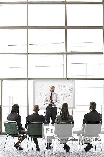 Eine kleine Gruppe von Geschäftsleuten sitzt vor einem großen Bürofenster und sieht sich eine Präsentation um eine weiße Tafel herum an.