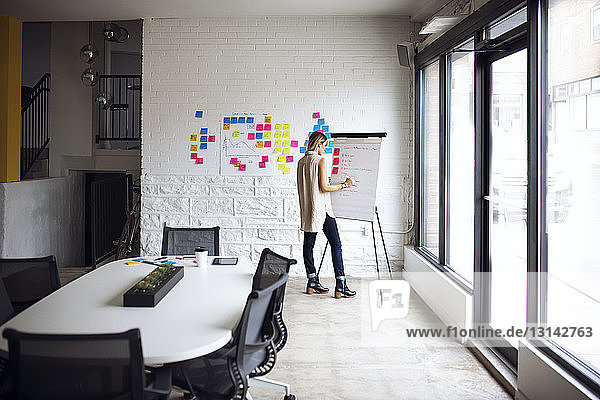 Full length of businesswoman writing on whiteboard at creative office