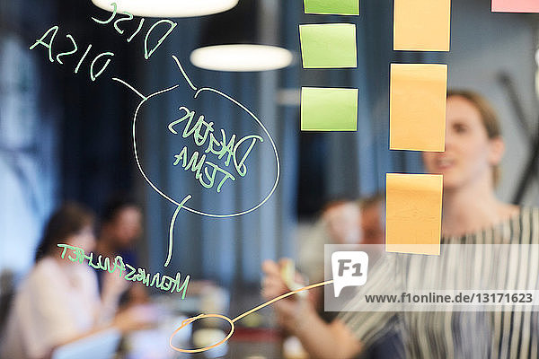 Text und Klebezettel auf Glas mit Kollegen  die im Hintergrund im Büro arbeiten