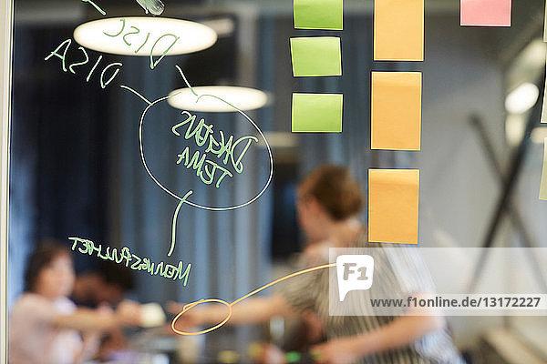 Text und Haftnotizen auf Glas mit Geschäftsleuten im Hintergrund im Büro
