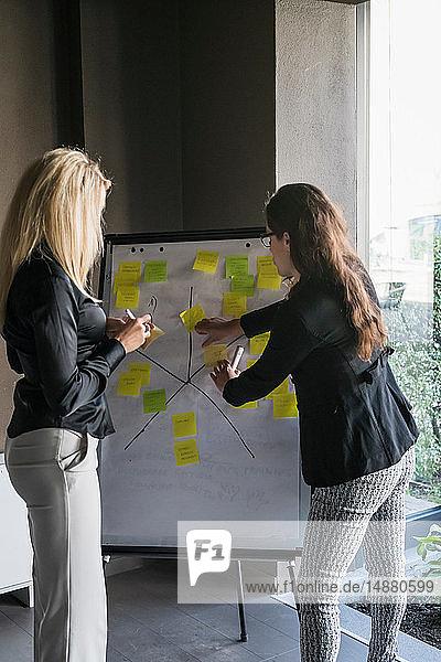 Geschäftsfrauen diskutieren im Büro über Haftnotizen an der Tafel