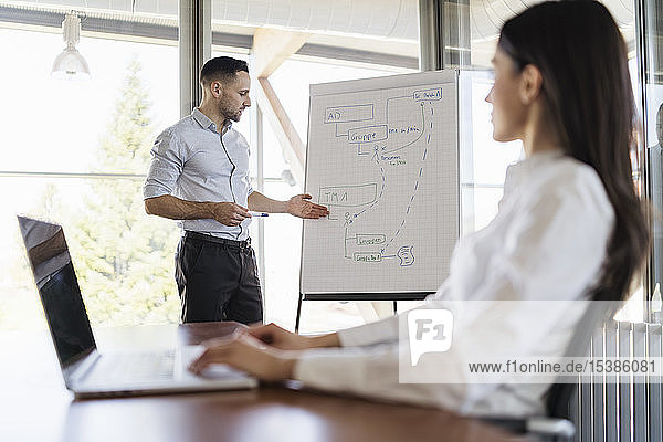 Geschäftsfrau mit Laptop und Geschäftsmann am Flipchart bei der Arbeit im Büro