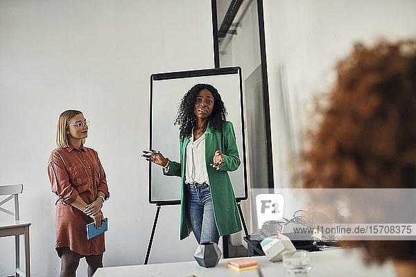 Geschäftsfrau leitet eine Präsentation am Flipchart im Konferenzraum