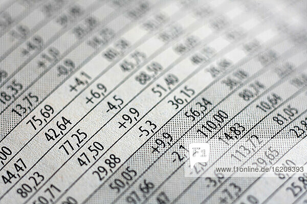 Stocks listing  close-up