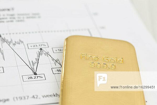 Goldbarren und Finanzzeitung