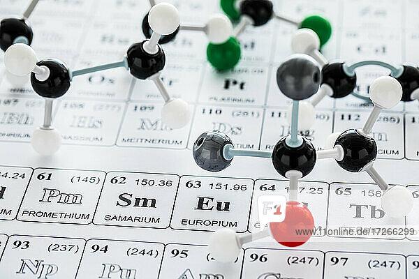 Molekülmodell im Periodensystem